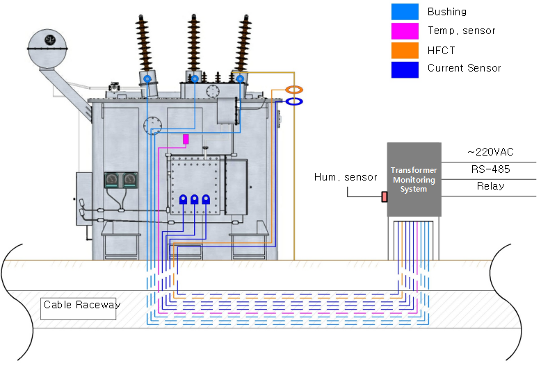 Transformer En together with Px Interstellar Probe And Heliosphere Diagram moreover Post likewise Orig further Sjgghlunsar General Diagram. on electrical generator diagram